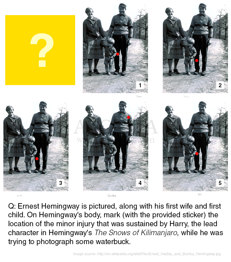 A question from last weekend's quiz in our advanced-level secondary school classes concerning a detail in one of Hemingway's best-known tales.